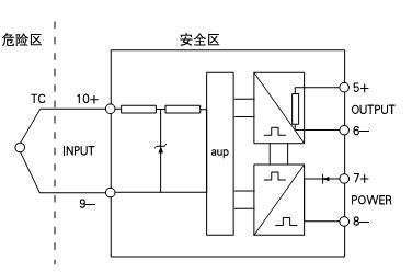 wse600热电偶信号隔离安全栅